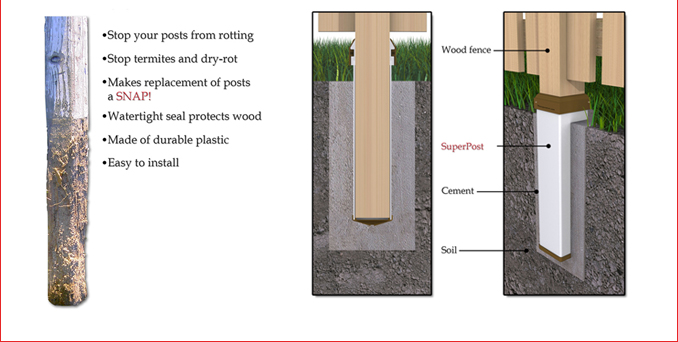 Removable Fence wood fence post protection | home | the superpost