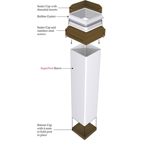 Removable Fence Post wood fence post protection | home | the superpost